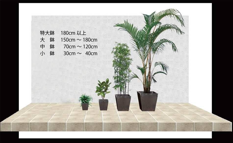 list-planter