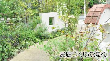 garden-contents-02